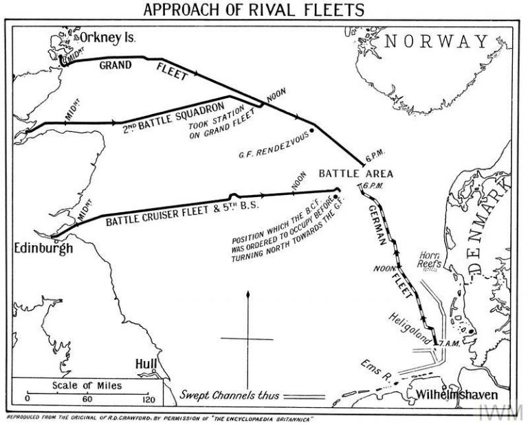 The battle of Jutland 31st May 1916