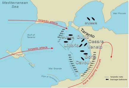 Taranto Tactical map